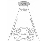 Core Functions of Church Life in Romans 12 (Van Gelder Kindle Location 2274)