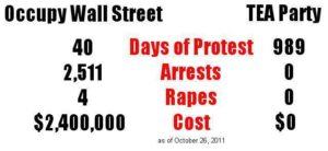 tea-party-vs.-ows